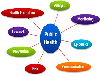 Implementing public health solutions